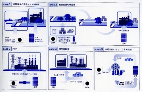 特集 官民連携の新しい形とは[2008.4.16] - 国際開発ジャーナル社 ...